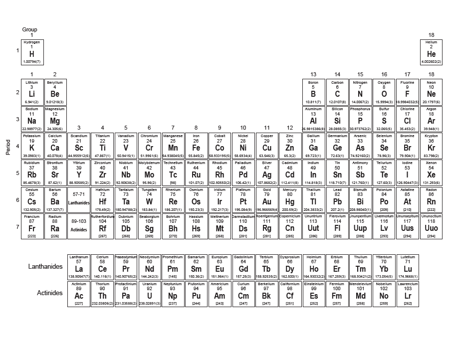 periodic table with elements - Periodic Table Of Elements Handout